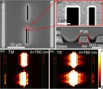 Ultra-small and broadband polarization splitters based on double-slit interference