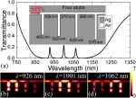 Multiple plasmon-induced transparencies in coupled-resonator systems